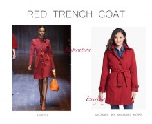 Gucci Spring Summer 2015 Red Trench Coat Inspiration