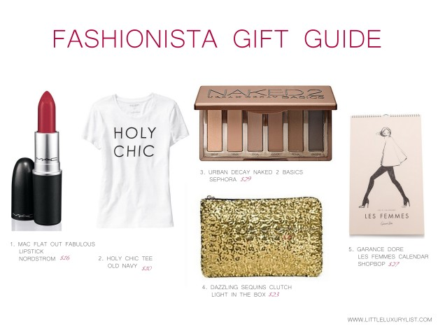 Fashionista Gift Guide part 2 by little luxury list